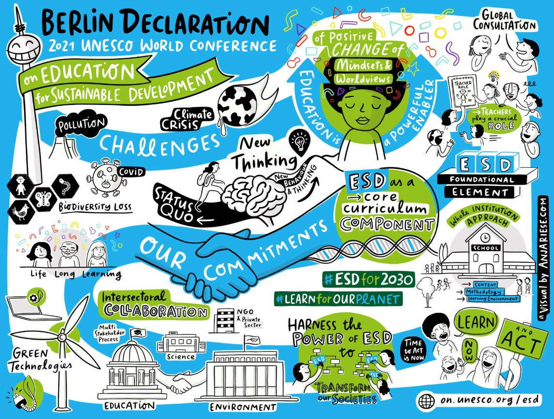 Berlin Declaration 2021 UNESCO World Conference on Education for Sustainable Development