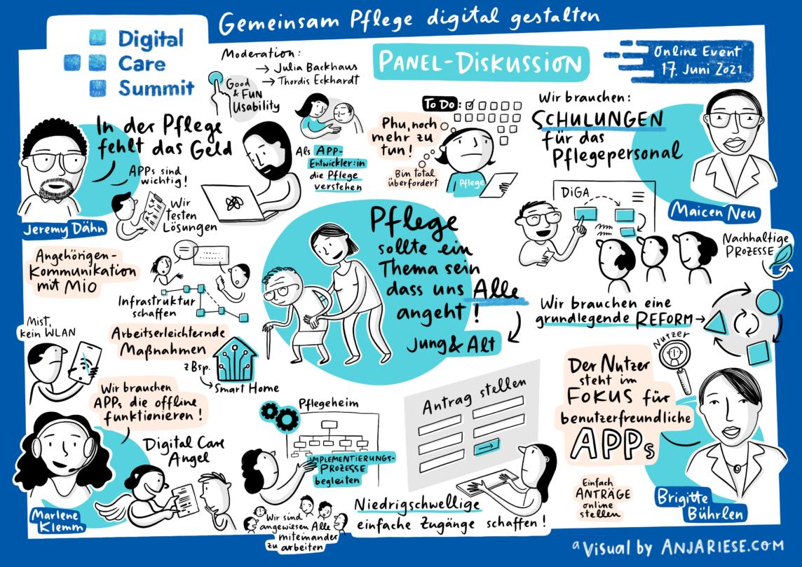 Graphic Recording - Digital Care Summit