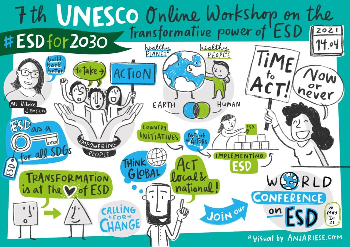 Unesco Workshop