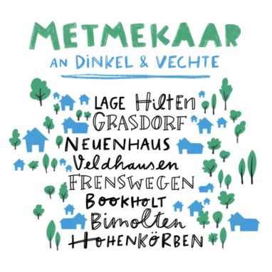 Digital Graphic Recording Metmekaar