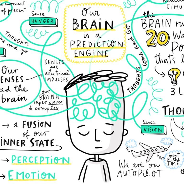 Sketchnote Mindfulness