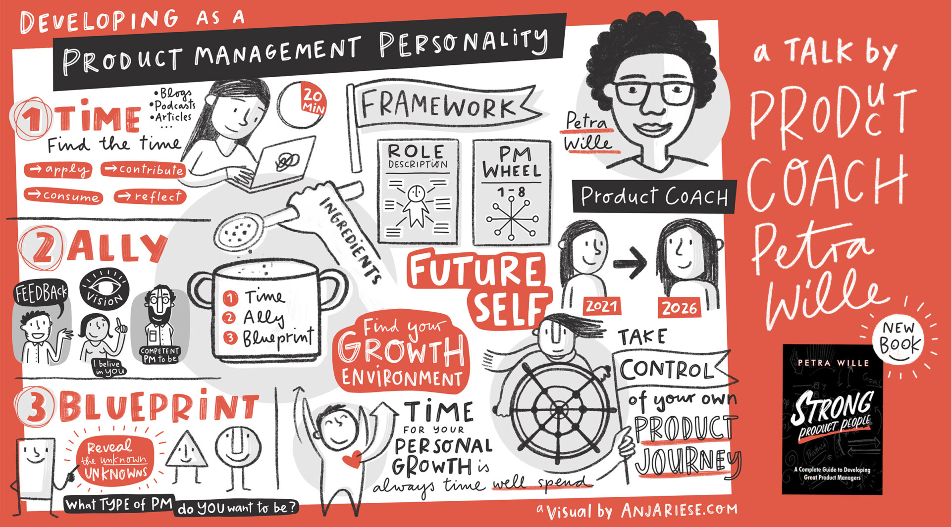 Developing as a product management personality