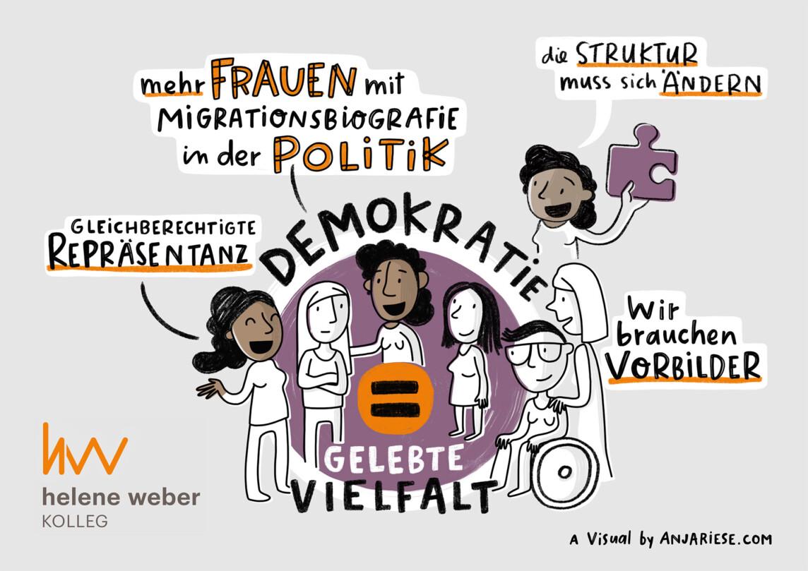 Motiv eaf Postkarte A Front
