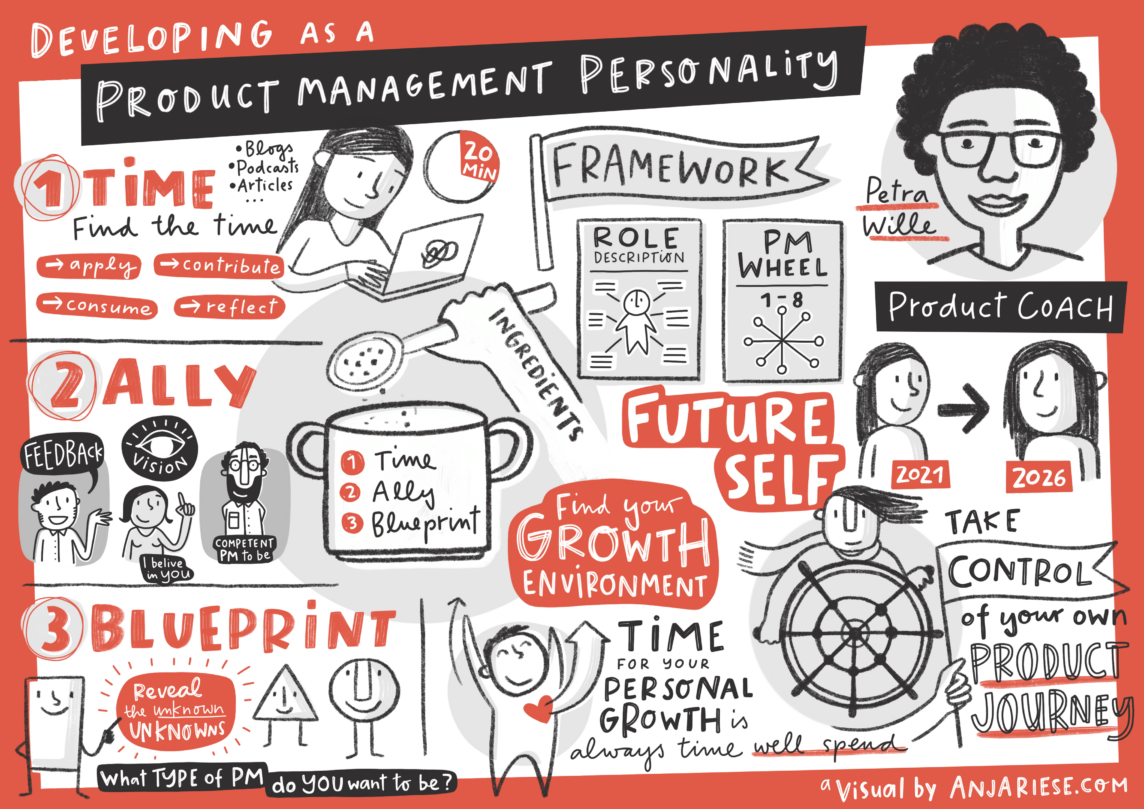 Petra Wille Product Management Personaliy