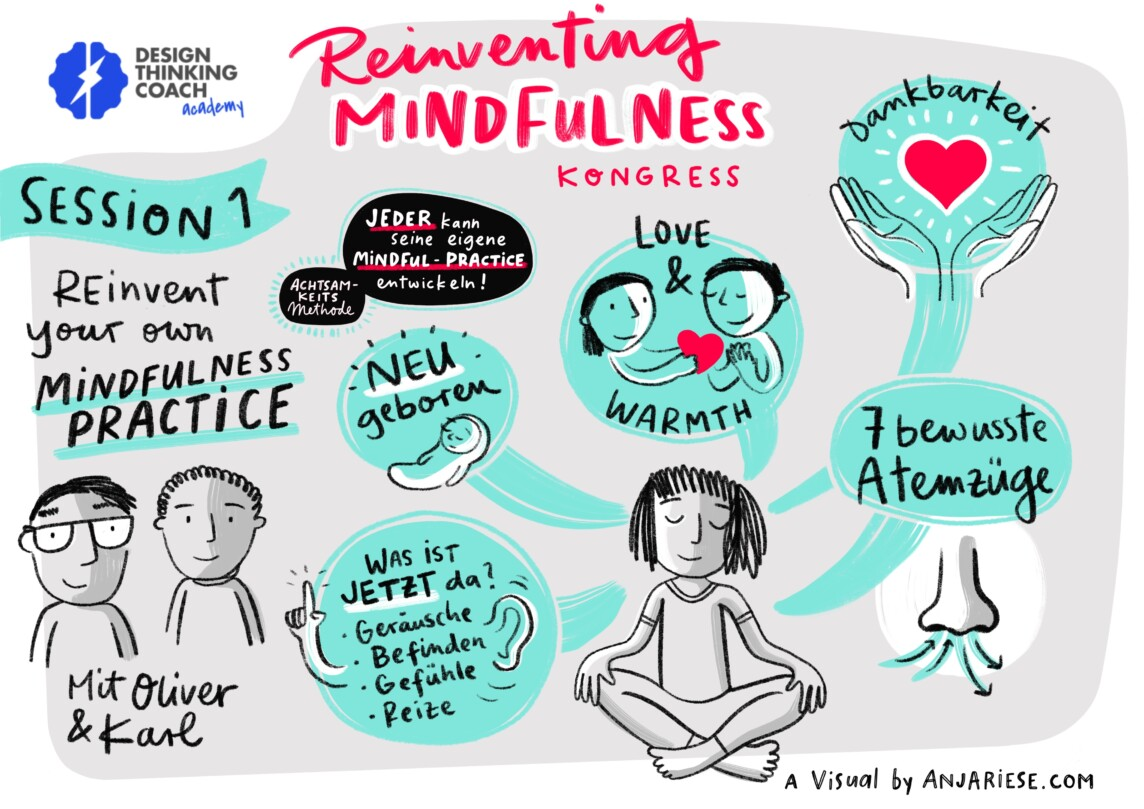 Session Mindfulness Practice