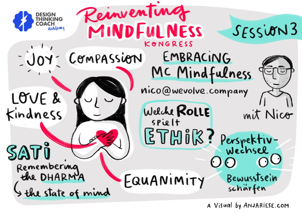 Embracing Mc Mindfulness