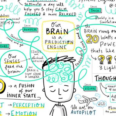 Sketchnote Mindfulness Thumb