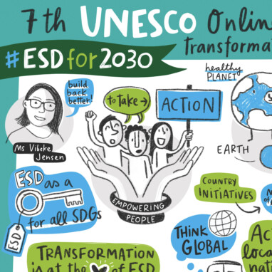 Unesco Workshop ESD Thumb