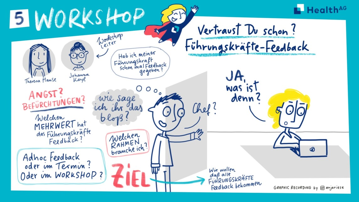 Graphic Recording Workshop Mitarbeiter-Event Health AG